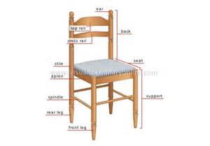 wondering what all those parts on a chair are called here