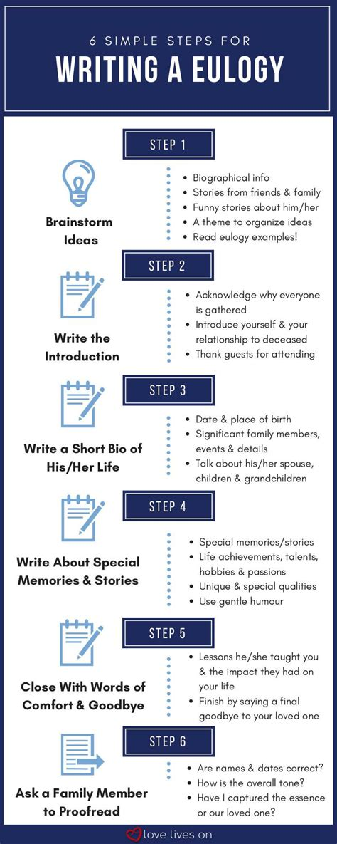 how to write a eulogy template how to write a eulogy and speak like a pro lives on