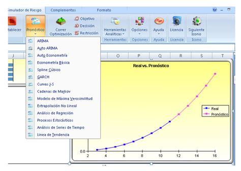 software cadenas de markov software shop risk simulator