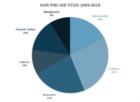 prospective students uc berkeley ieor department industrial engineering operations research
