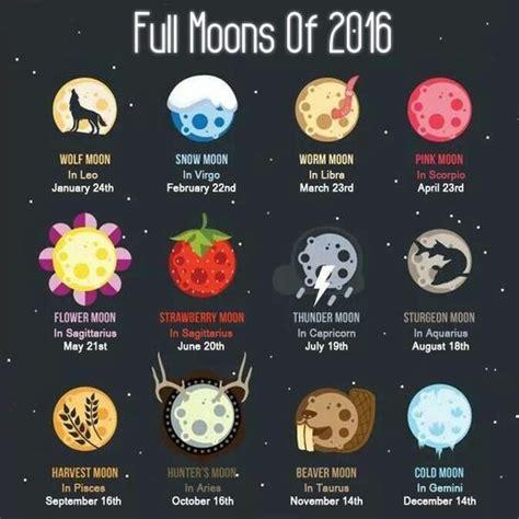 full moon april 2017 full moon calendar monthly calendar 2017
