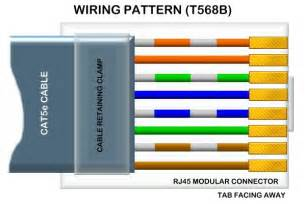 rj45 color order how to crimp a rj45 cable