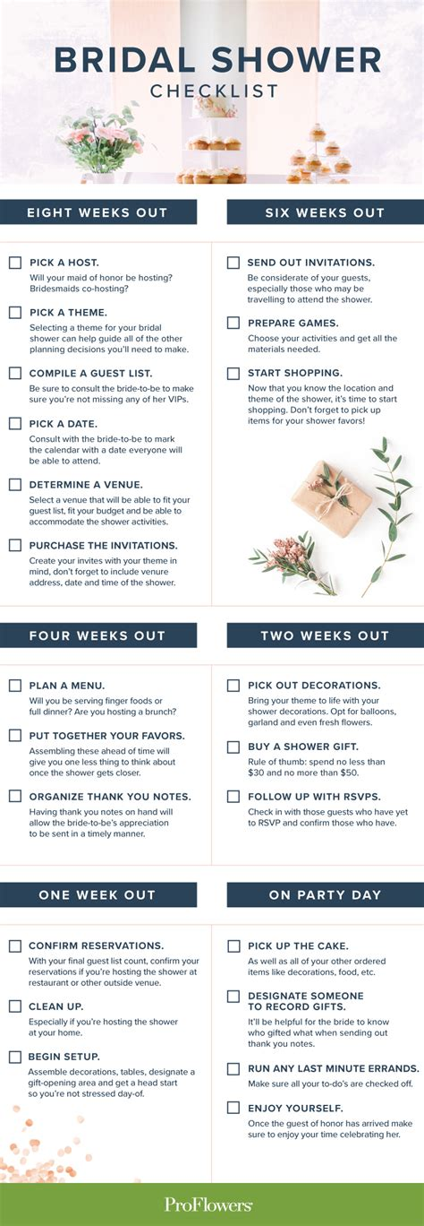 Wedding Etiquette Who Pays For Bridal Shower by Bridal Shower Etiquette Guide And Checklist Proflowers