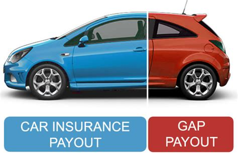 What is GAP Insurance and do I Need It ? Driving Test Tips