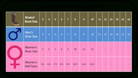 shoe size to womens xtratuf boot conversion chart s to s boot