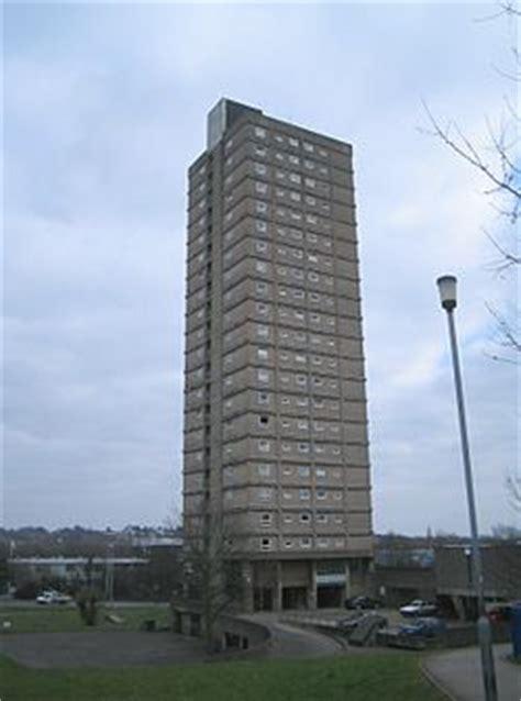 Pha Housing by Housing