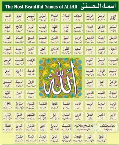 asmaul husna nasheed mp3 download asma ul husna 99 names of allah with meaning in english
