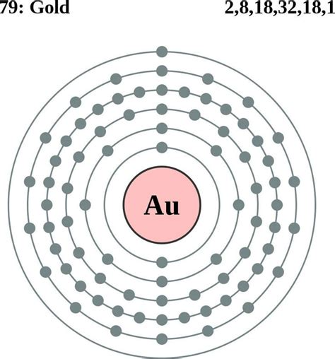silver atom diagram gold atom science engineering gold and atoms