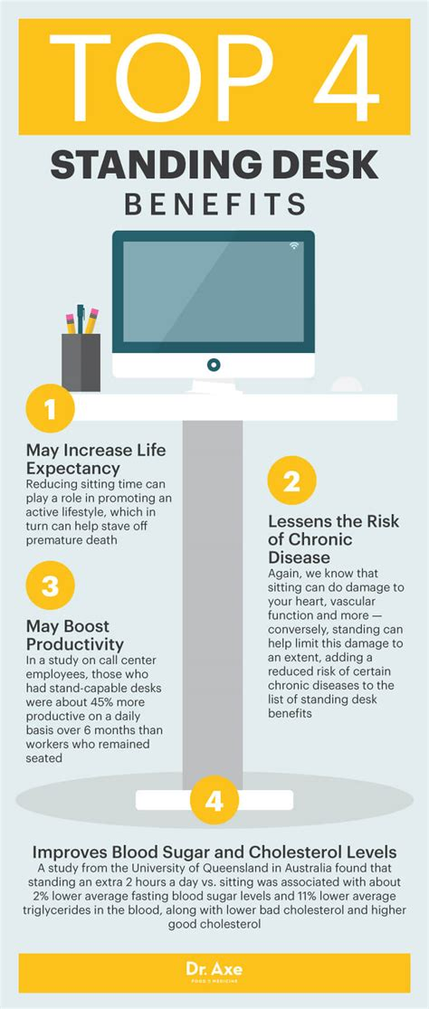 health benefits of a standing desk standing desk benefits standing desk precautions dr axe