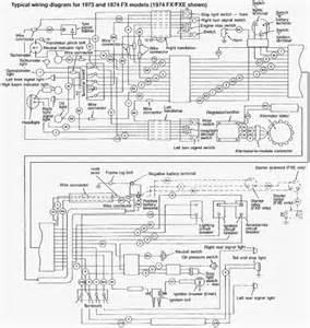 1973 harley davidson shovelhead starter wiring diagram binatani