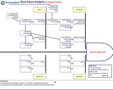 Fishbone Diagram Template For Root Cause Analysis Root Cause Analysis Template Excel