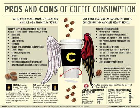 Water vs Coffee vs Energy Drinks ? School Of Breaking