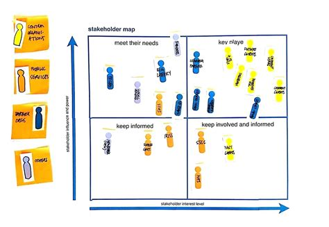 stakeholders map template choice image template design ideas