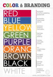 color brand what does your brand s color say about your business
