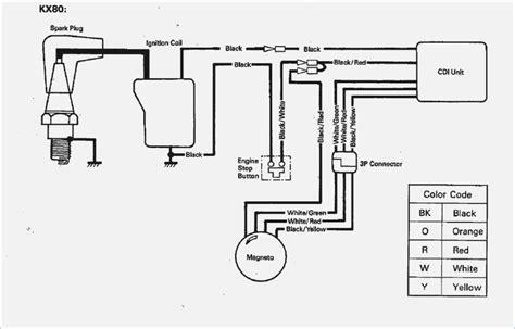 marvellous minarelli wiring diagram pictures best image