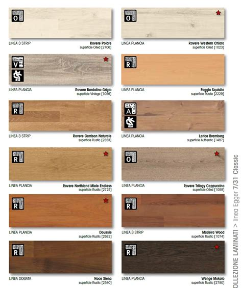 pavimenti laminati offerte offerte pavimenti in laminato elevata restistenza posa