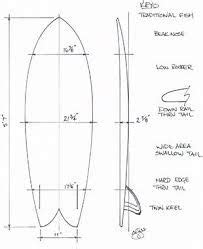 surfboard fin template surfboards template の画像検索結果 home