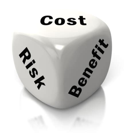 the cost of risk formula riskmanagement365