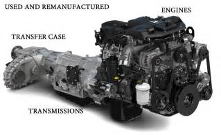 Charming Used Bmw Transmissions #9: 2013-ram-hd-67-liter-cummins-turbocharged-inline-6-diesel-engine-with-6-speed-manual-transmission-and-4x4-transfer-case-photo-476273-s-1280x782-copia.jpg