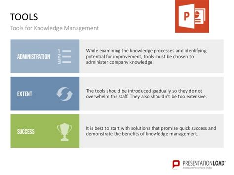website templates for knowledge management powerpoint templates knowledge management gallery