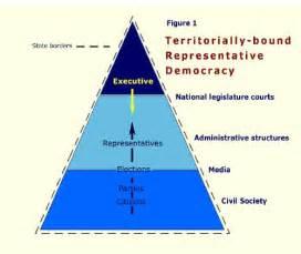 representative democracy pictures