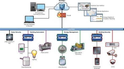 liebert mini mate wiring diagram troubleshooting diagrams