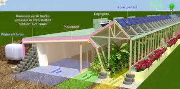 earthship home plans earthship project in new york eco brooklyn