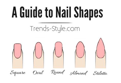 most popular nail length and shape a guide to nail shapes