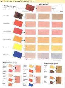 how to make skin color paint how to mix color to get skin color in watercolor