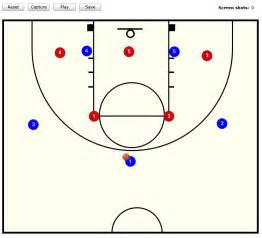 basketball play best photos of basketball play template printable