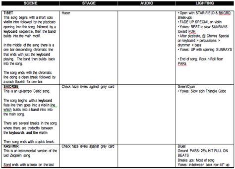 script supervisor notes template 100 script supervisor notes template lockitscript app