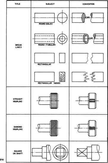 5 Drawing Conventions Relating To Dimensions by Standard Machining Symbols Related Keywords Standard