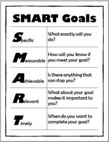 goal setting for middle school students template the middle school guidance office smore
