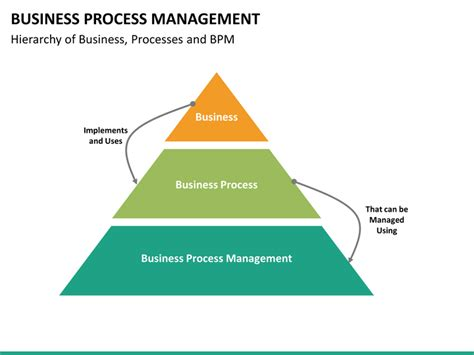 templates for business process management business process management templates 28 images