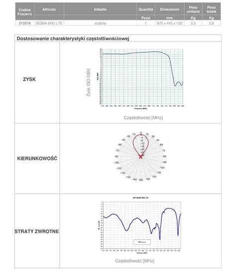 Antena Uhf Sigma sigma 6hd lte antena uhf sigma lte z蛯艱cze f