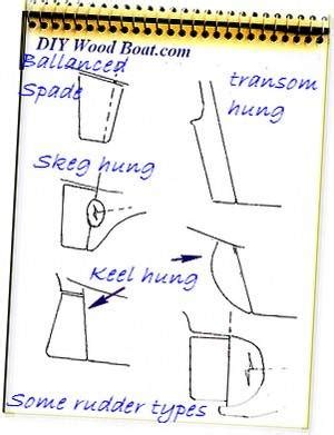 yacht keel types bale wooden drag boat plans