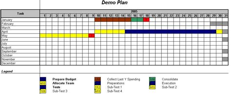 gantt diagram excel template free excel gantt chart templates project