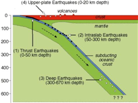 earthquake glossary earthquake glossary