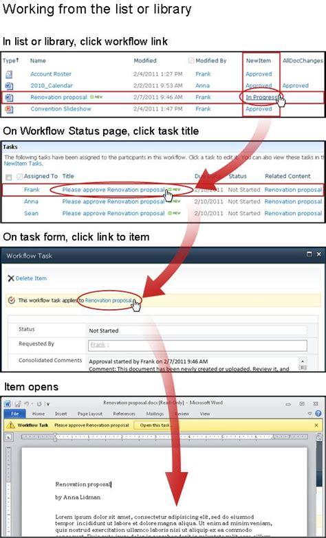 contoh daftar pustaka dengan web contoh waouw