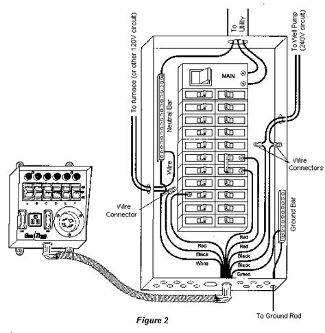 Fine Generator Circuit Breaker Wiring Diagram Model - Schematic ...
