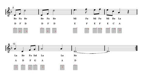 zelda tutorial guitar guitar song of storms the legend of zelda ocarina of