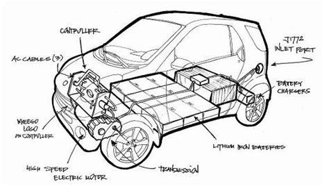 wheego electric car schematic wheego