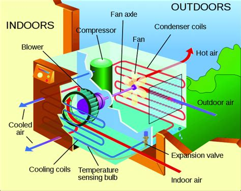 schematic view   window air conditioning unit