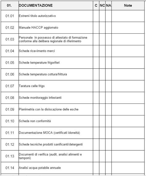 haccp checklist template check list per audit haccp sicurezza alimentare