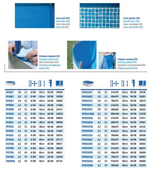 Cheapest Mba No Gre by Liner Azul Para Piscina Gre Electro Bombas San Vicente