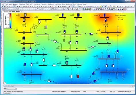 Building Planning Software pss 174 e planung von 220 bertragungsnetzen digital grid
