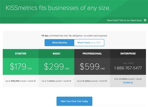 pricing table design pattern pricing table design pattern exle at kissmetrics 2 of 195