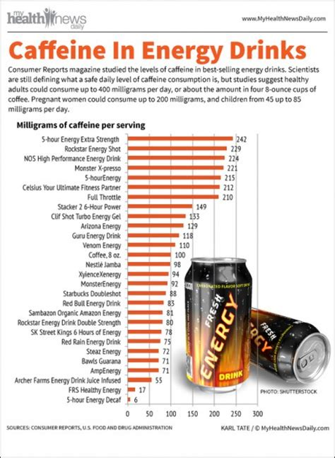 v energy drink caffeine content bull 85 million lawsuit sparks debates 183 guardian