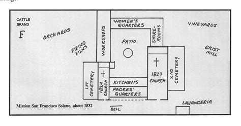 mission santa clara de asis floor plan 100 mission santa clara de asis floor plan floor layout of one of the courtyad buildings