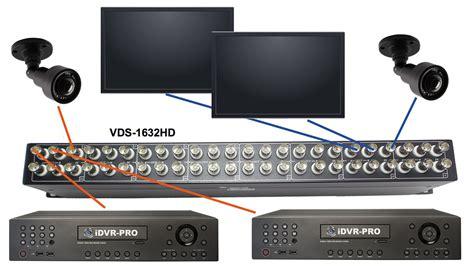 Cctv Distributor hd cctv distributor 16 bnc in 32 out rg59 ahd